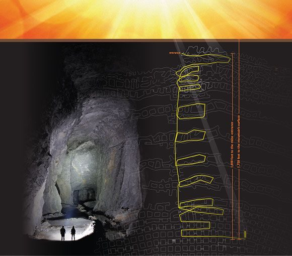Composite image from showing inside of Kimbalton mine shaft and a drawing illustrating the depth from the suface to the Kimabalton Lab facilities.